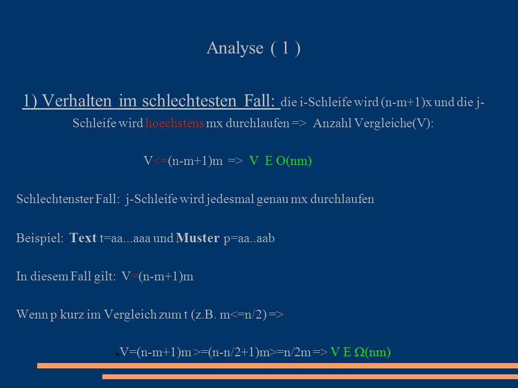 V=(n-m+1)m >=(n-n/2+1)m>=n/2m => V E (nm)