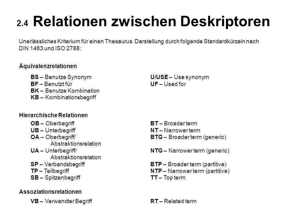 2.4 Relationen zwischen Deskriptoren