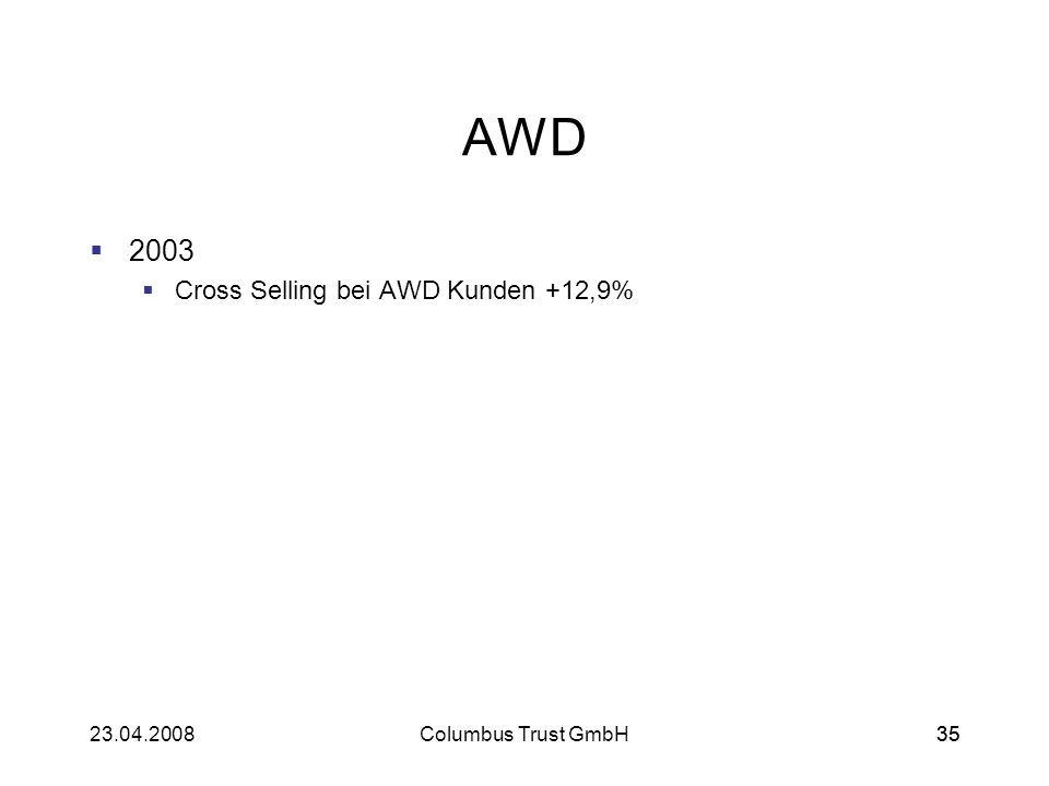 AWD 2003 Cross Selling bei AWD Kunden +12,9% 23.04.2008