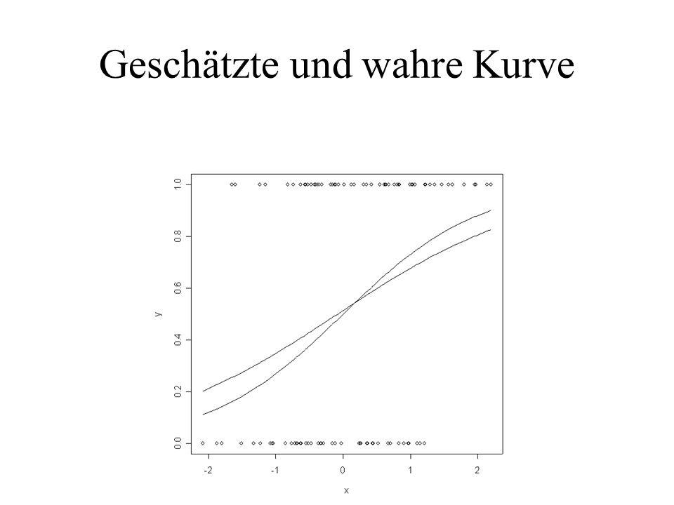 Geschätzte und wahre Kurve