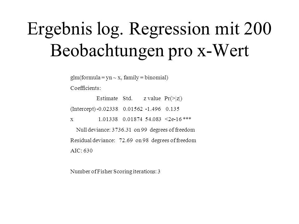 Ergebnis log. Regression mit 200 Beobachtungen pro x-Wert