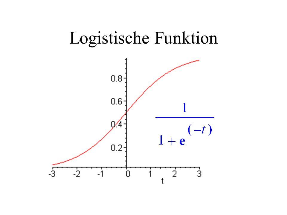 Logistische Funktion