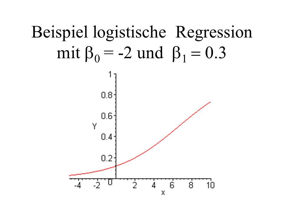 Beispiel logistische Regression mit b0 = -2 und b1 = 0.3