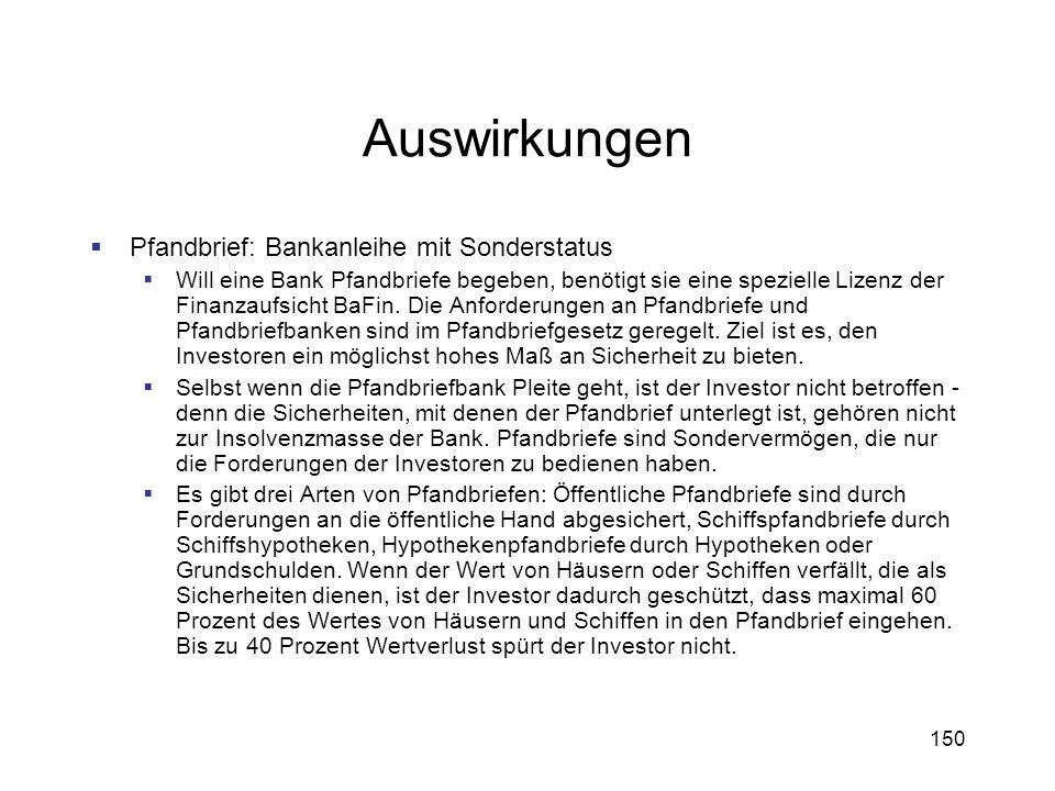 Auswirkungen Pfandbrief: Bankanleihe mit Sonderstatus