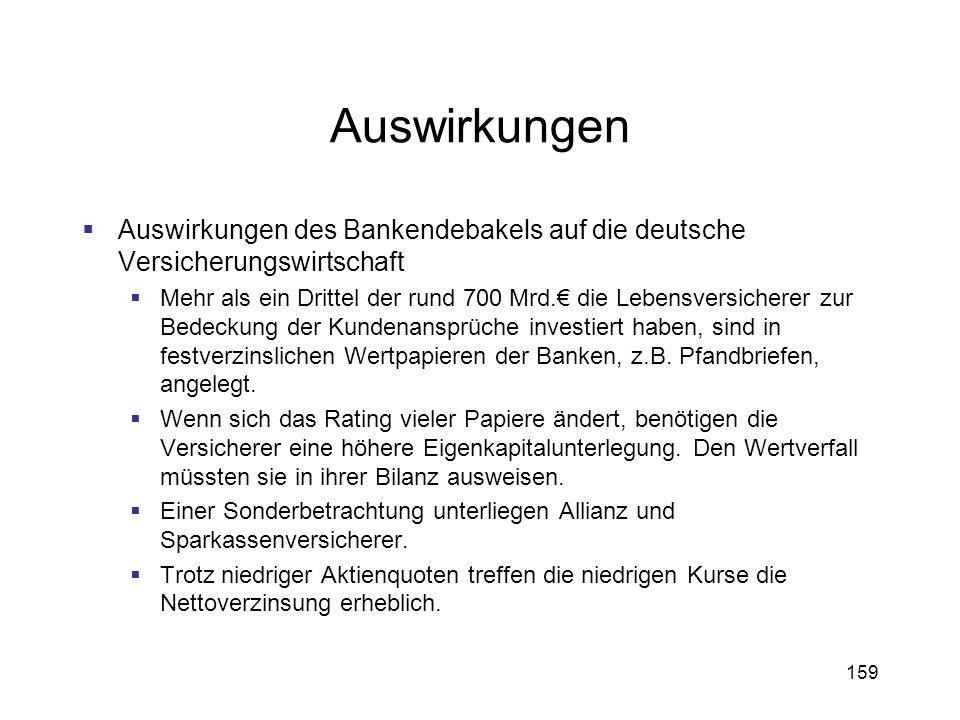 Auswirkungen Auswirkungen des Bankendebakels auf die deutsche Versicherungswirtschaft.