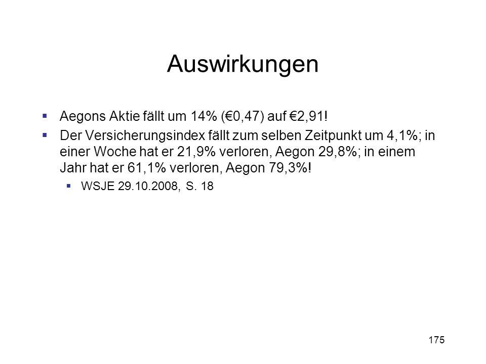 Auswirkungen Aegons Aktie fällt um 14% (€0,47) auf €2,91!