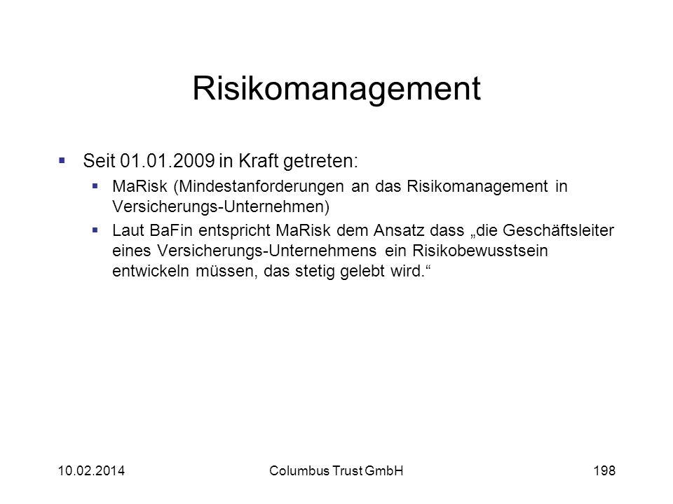 Risikomanagement Seit 01.01.2009 in Kraft getreten: