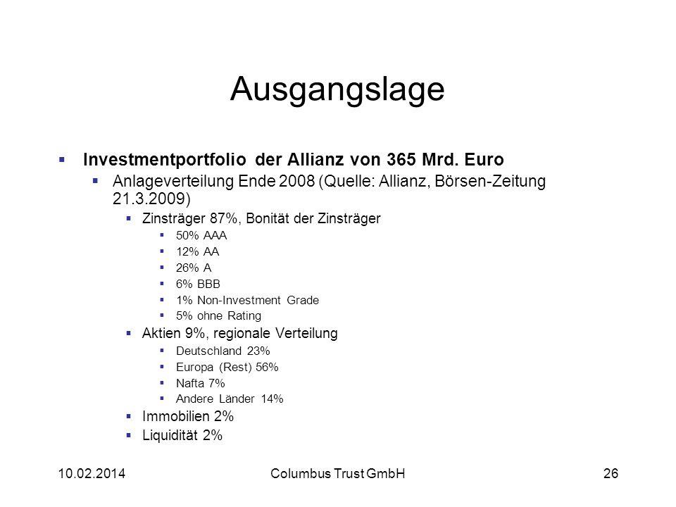 Ausgangslage Investmentportfolio der Allianz von 365 Mrd. Euro