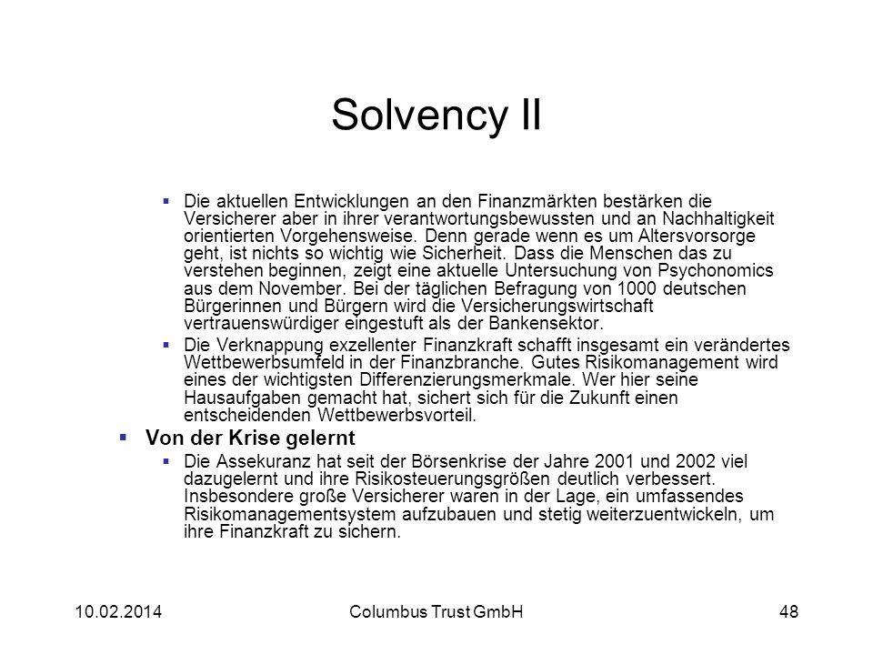 Solvency II Von der Krise gelernt