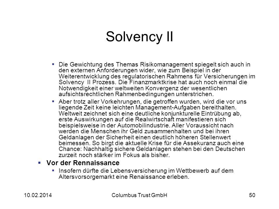 Solvency II Vor der Rennaissance