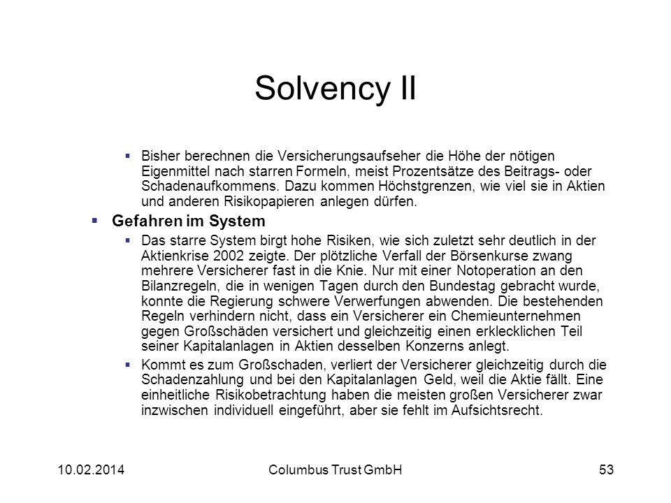 Solvency II Gefahren im System