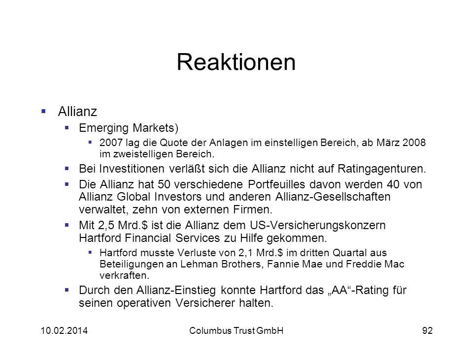 Reaktionen Allianz Emerging Markets)
