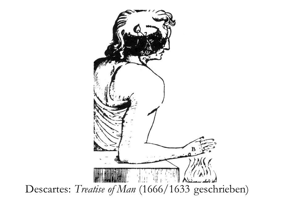 Descartes: Treatise of Man (1666/1633 geschrieben)