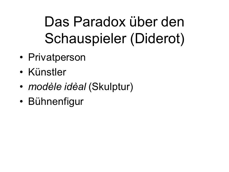 Das Paradox über den Schauspieler (Diderot)