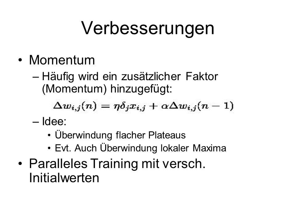 Verbesserungen Momentum Paralleles Training mit versch. Initialwerten