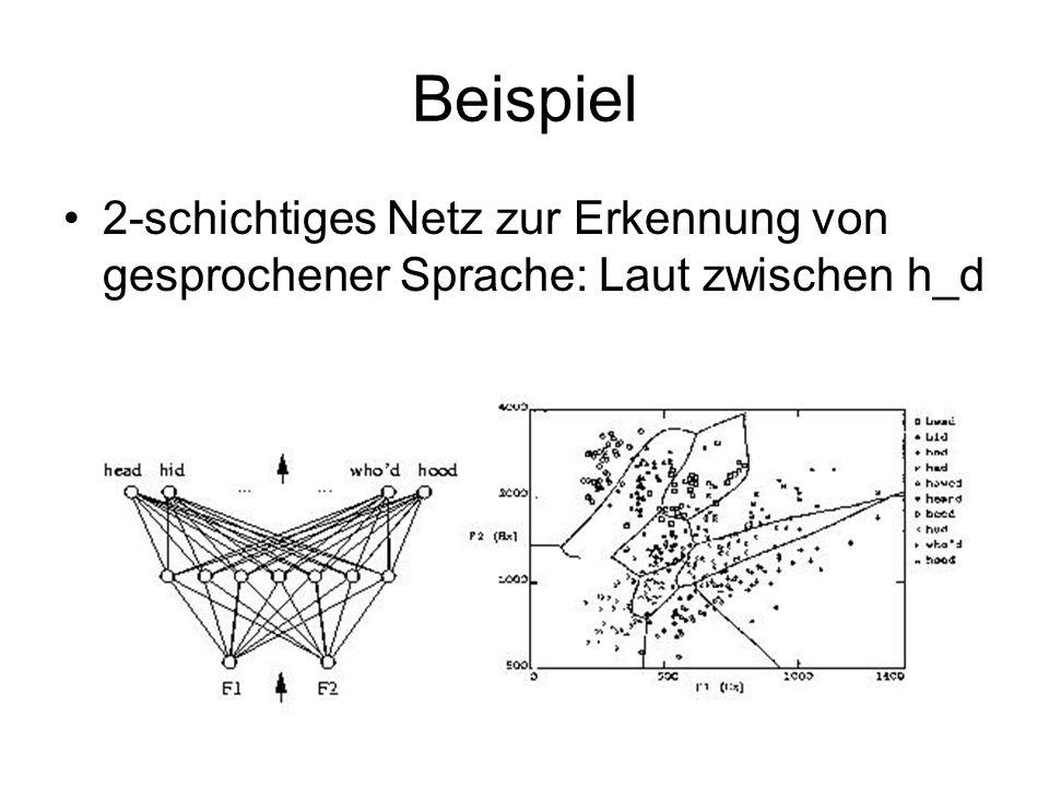 Beispiel 2-schichtiges Netz zur Erkennung von gesprochener Sprache: Laut zwischen h_d