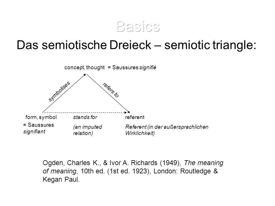 Basics Das semiotische Dreieck – semiotic triangle: