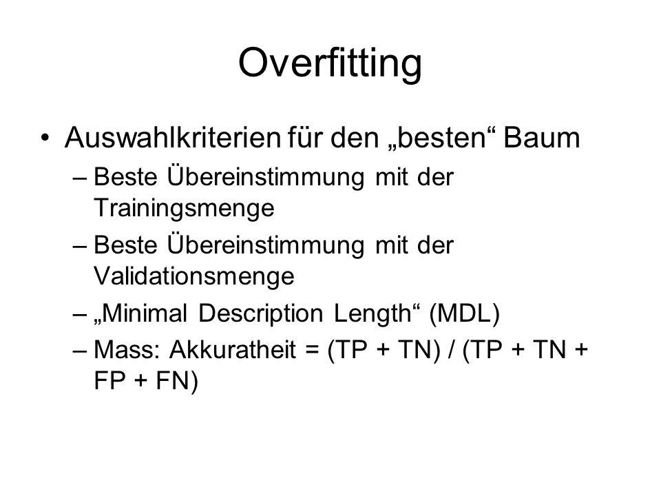 """Overfitting Auswahlkriterien für den """"besten Baum"""