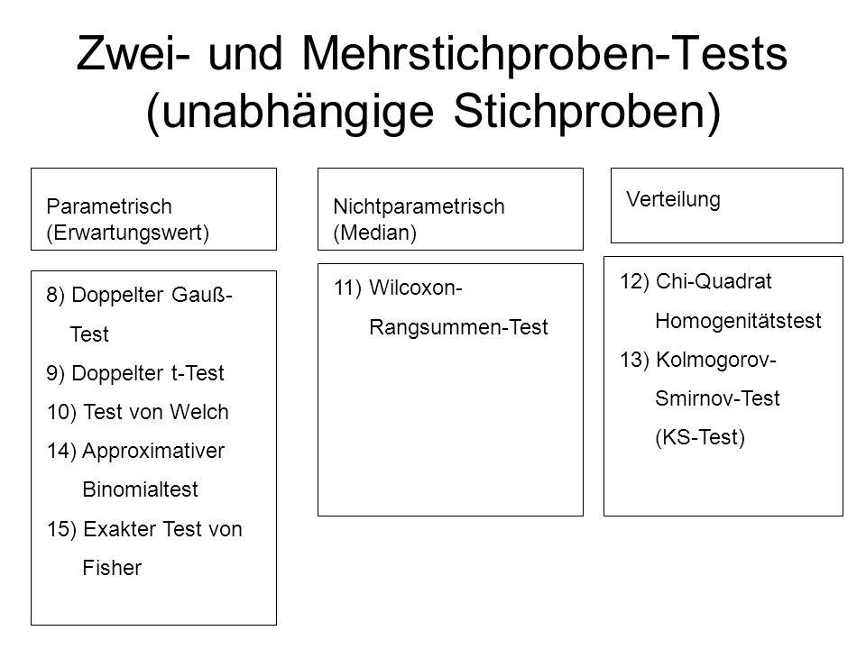 Zwei- und Mehrstichproben-Tests (unabhängige Stichproben)