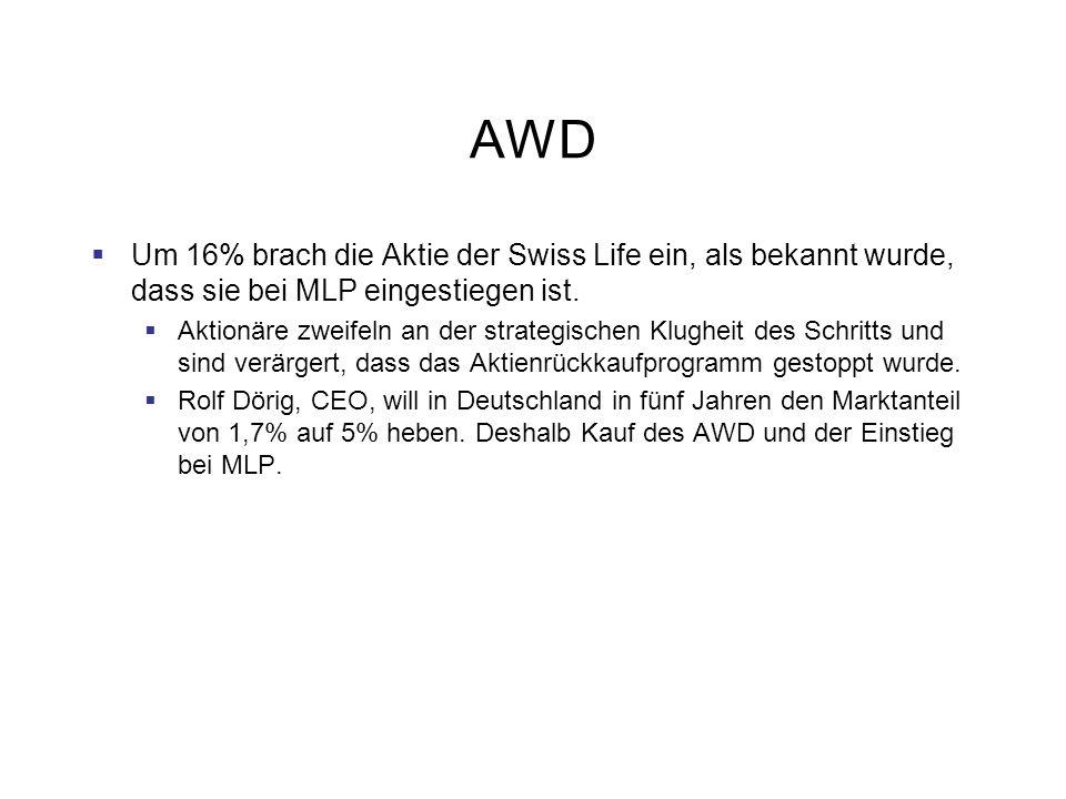 AWD Um 16% brach die Aktie der Swiss Life ein, als bekannt wurde, dass sie bei MLP eingestiegen ist.