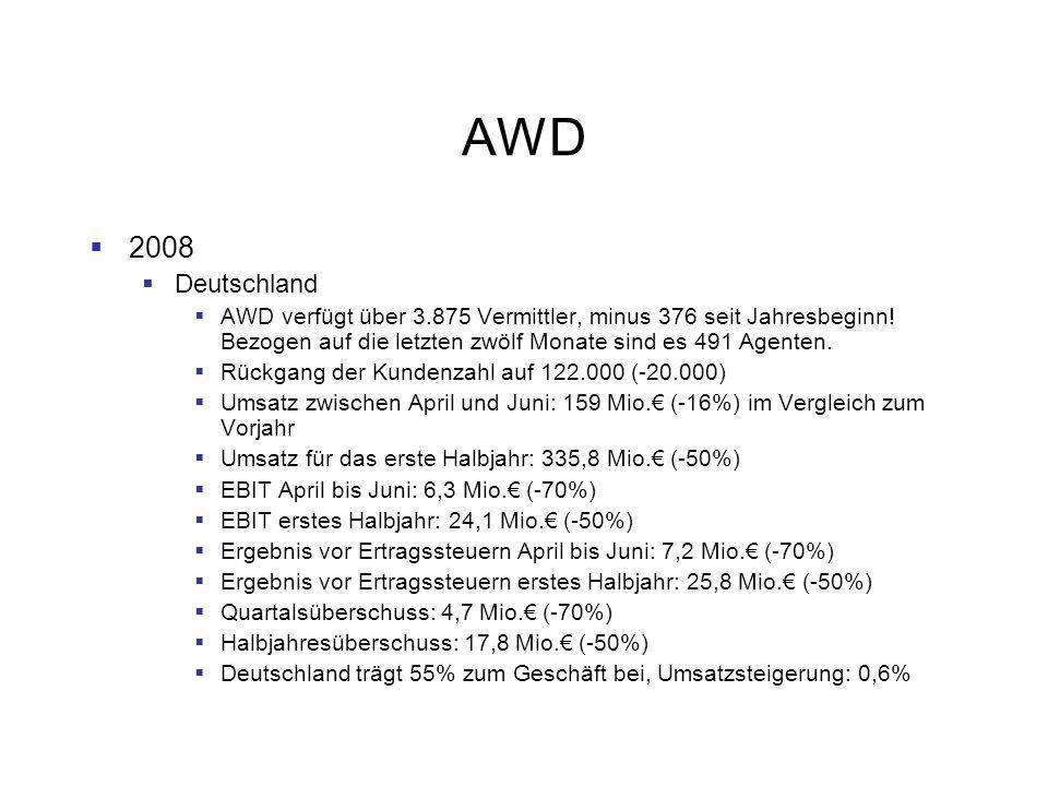 AWD 2008. Deutschland. AWD verfügt über 3.875 Vermittler, minus 376 seit Jahresbeginn! Bezogen auf die letzten zwölf Monate sind es 491 Agenten.