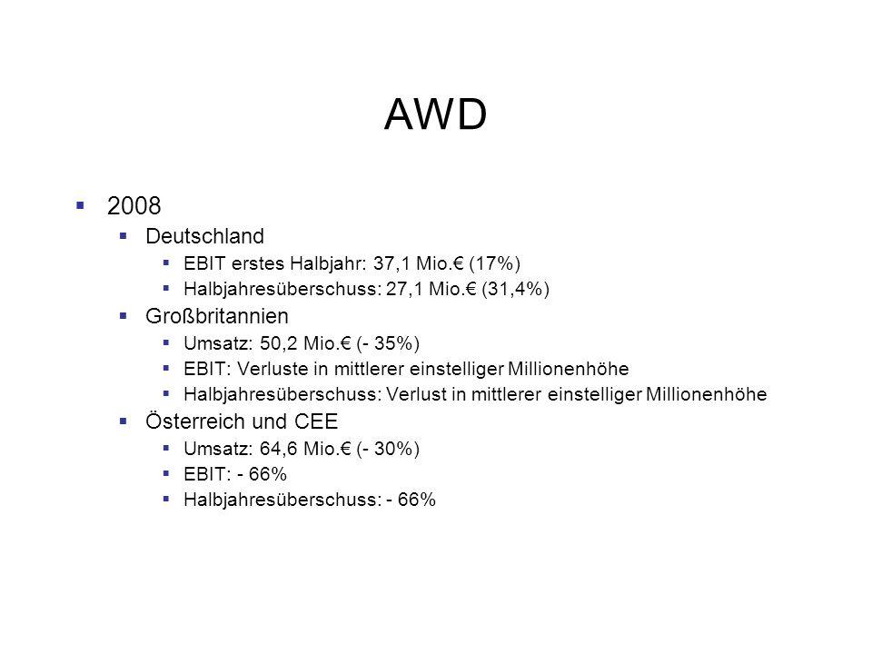 AWD 2008 Deutschland Großbritannien Österreich und CEE