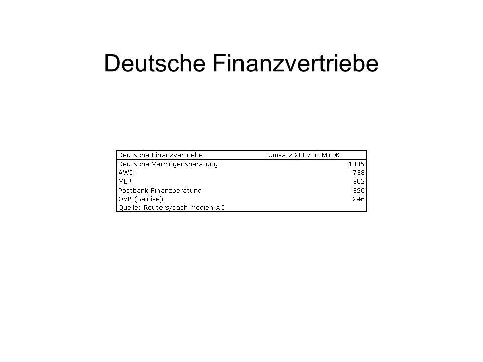 Deutsche Finanzvertriebe