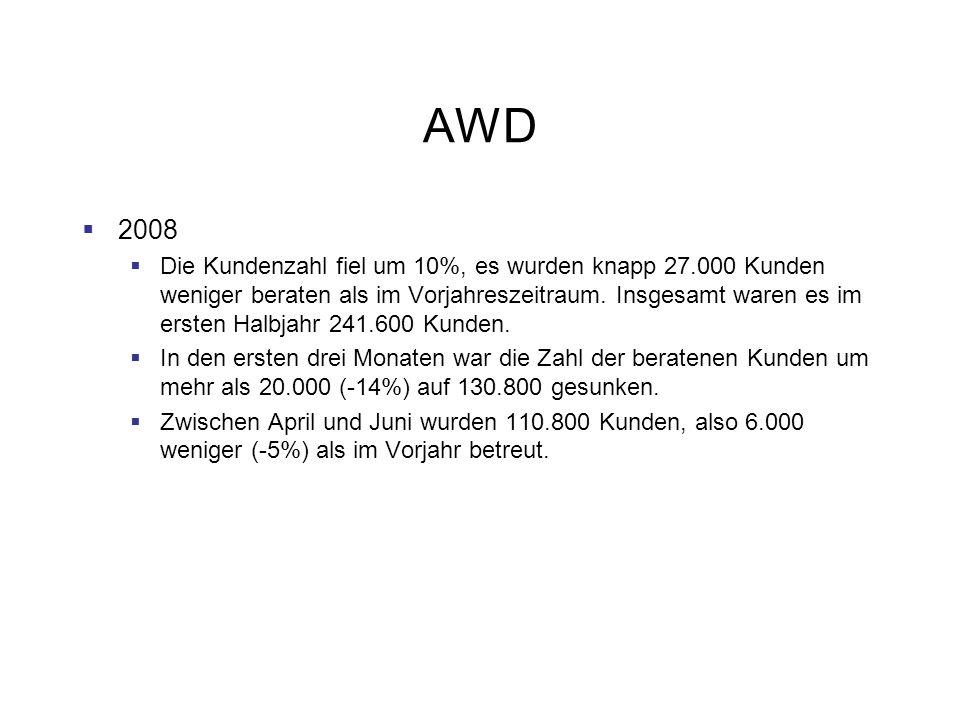 AWD 2008.