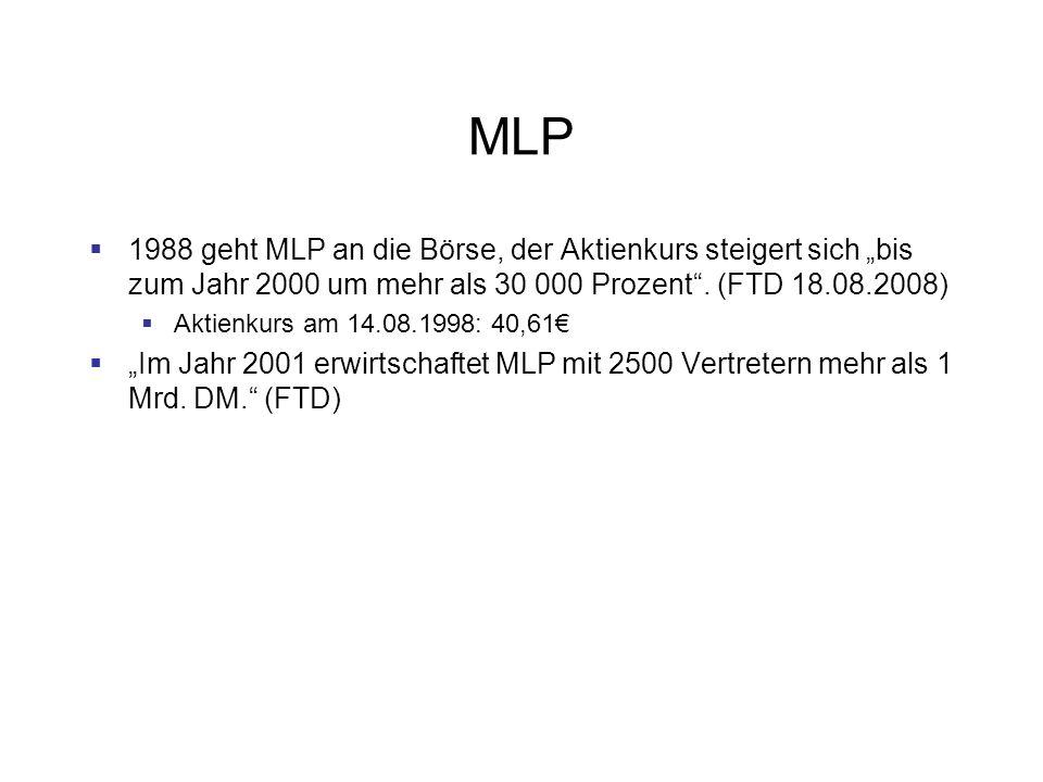 """MLP 1988 geht MLP an die Börse, der Aktienkurs steigert sich """"bis zum Jahr 2000 um mehr als 30 000 Prozent . (FTD 18.08.2008)"""