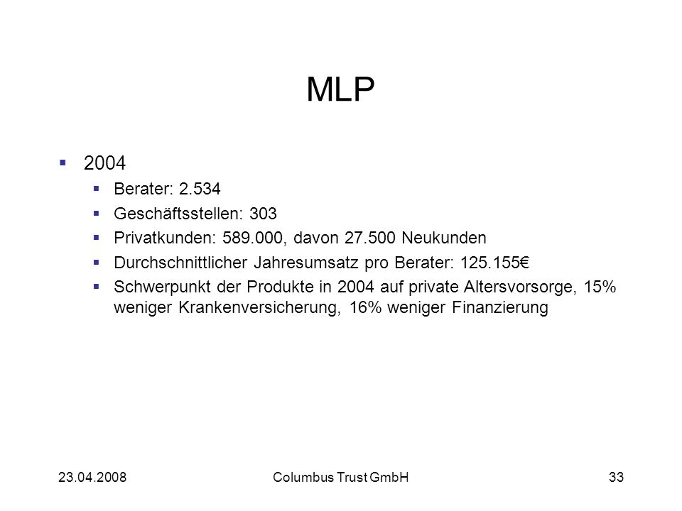 MLP 2004 Berater: 2.534 Geschäftsstellen: 303