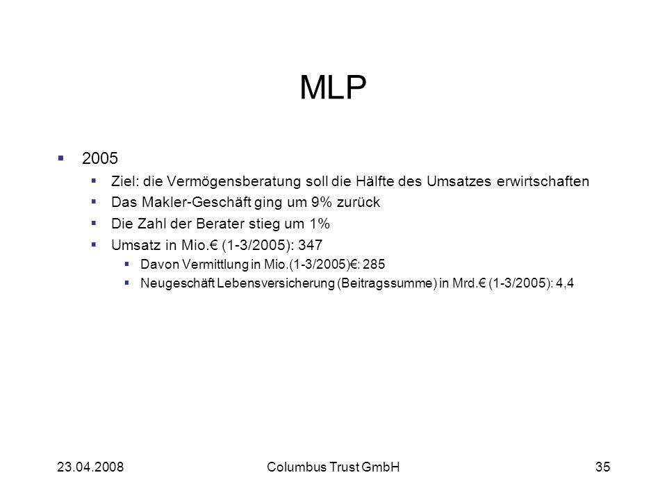 MLP 2005. Ziel: die Vermögensberatung soll die Hälfte des Umsatzes erwirtschaften. Das Makler-Geschäft ging um 9% zurück.