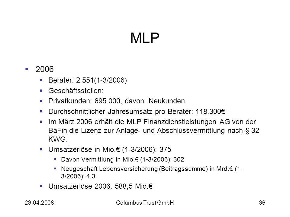 MLP 2006 Berater: 2.551(1-3/2006) Geschäftsstellen: