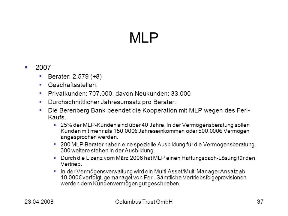 MLP 2007 Berater: 2.579 (+8) Geschäftsstellen: