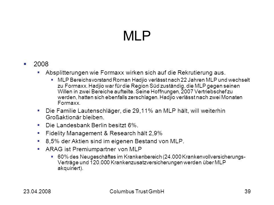 MLP 2008. Absplitterungen wie Formaxx wirken sich auf die Rekrutierung aus.