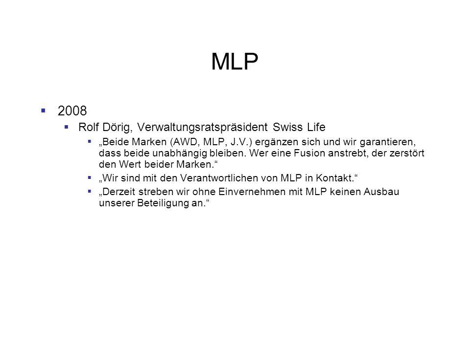 MLP 2008 Rolf Dörig, Verwaltungsratspräsident Swiss Life