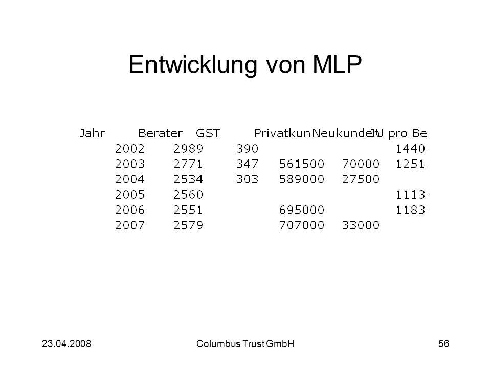 Entwicklung von MLP 23.04.2008 Columbus Trust GmbH 56