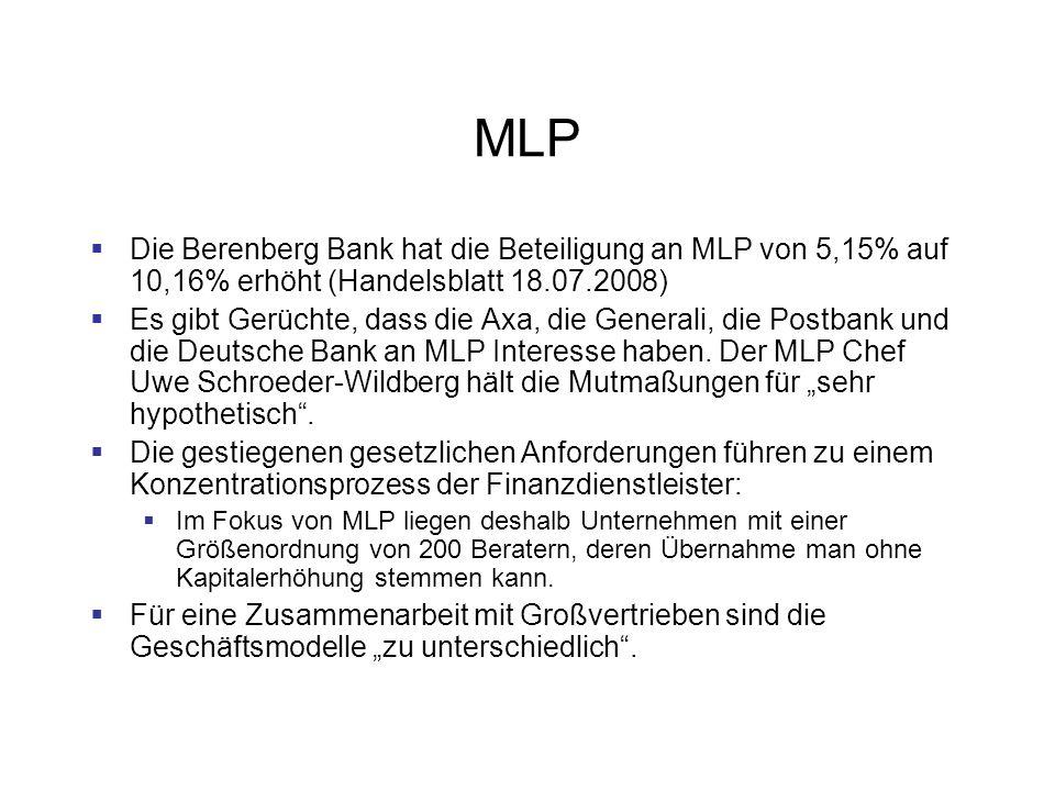 MLP Die Berenberg Bank hat die Beteiligung an MLP von 5,15% auf 10,16% erhöht (Handelsblatt 18.07.2008)