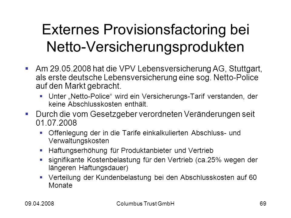 Externes Provisionsfactoring bei Netto-Versicherungsprodukten