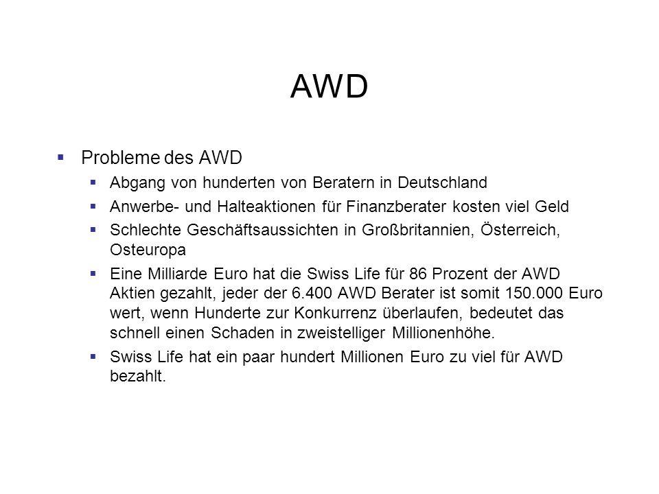 AWD Probleme des AWD Abgang von hunderten von Beratern in Deutschland