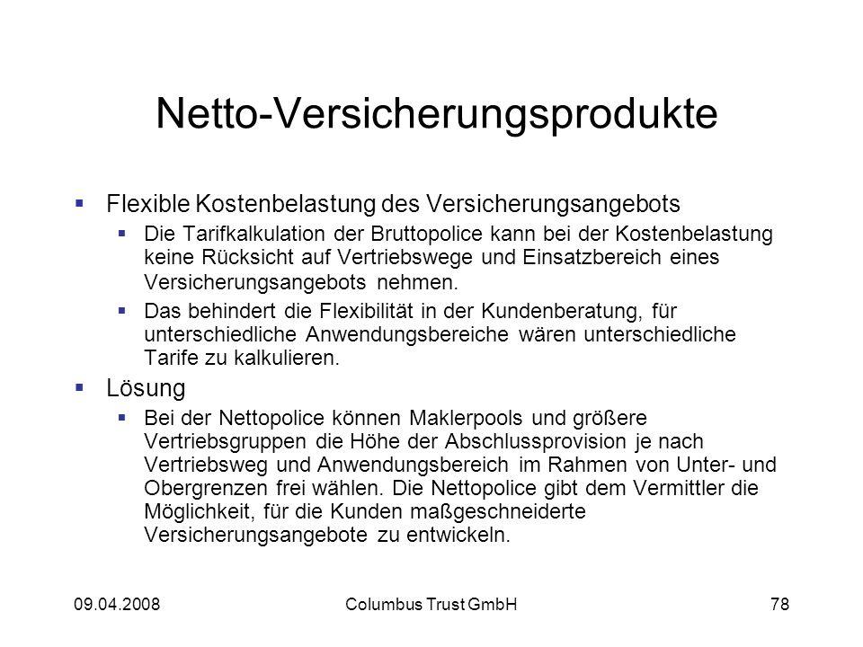 Netto-Versicherungsprodukte