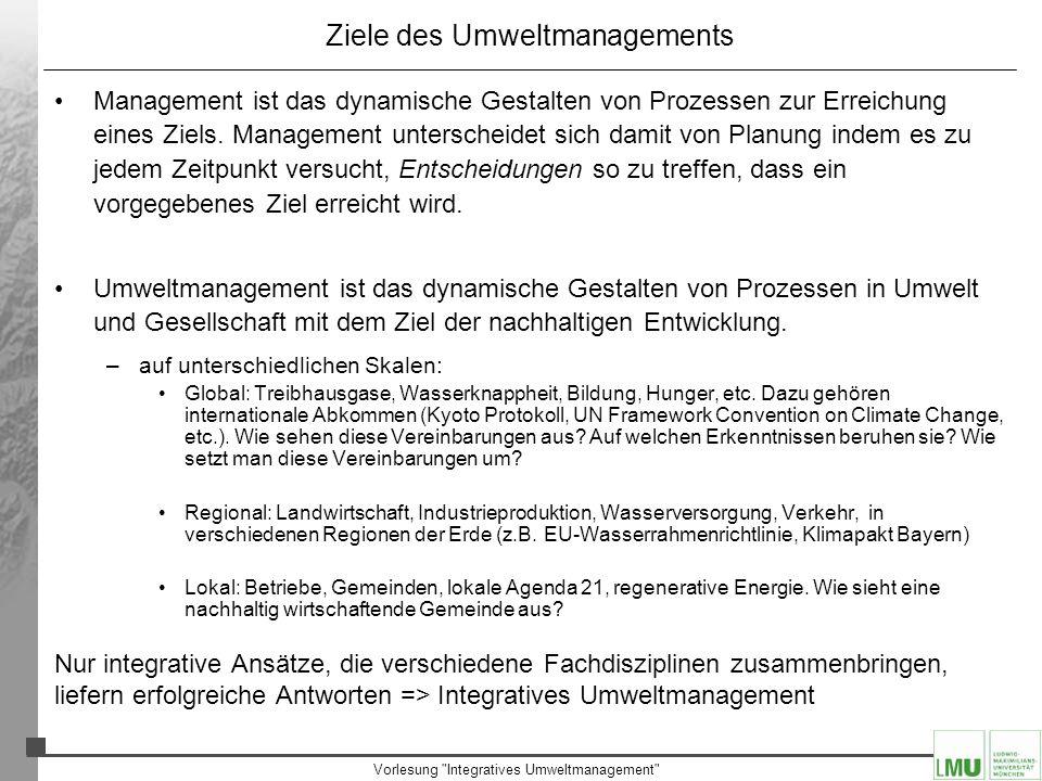 Ziele des Umweltmanagements