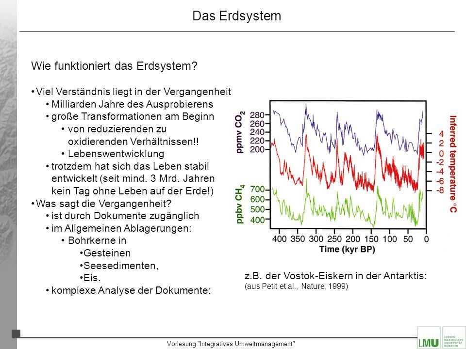 Vorlesung Integratives Umweltmanagement