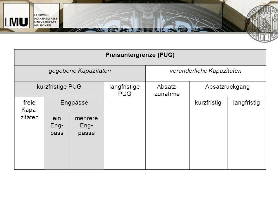 Preisuntergrenze (PUG) Preisuntergrenze (PUG)