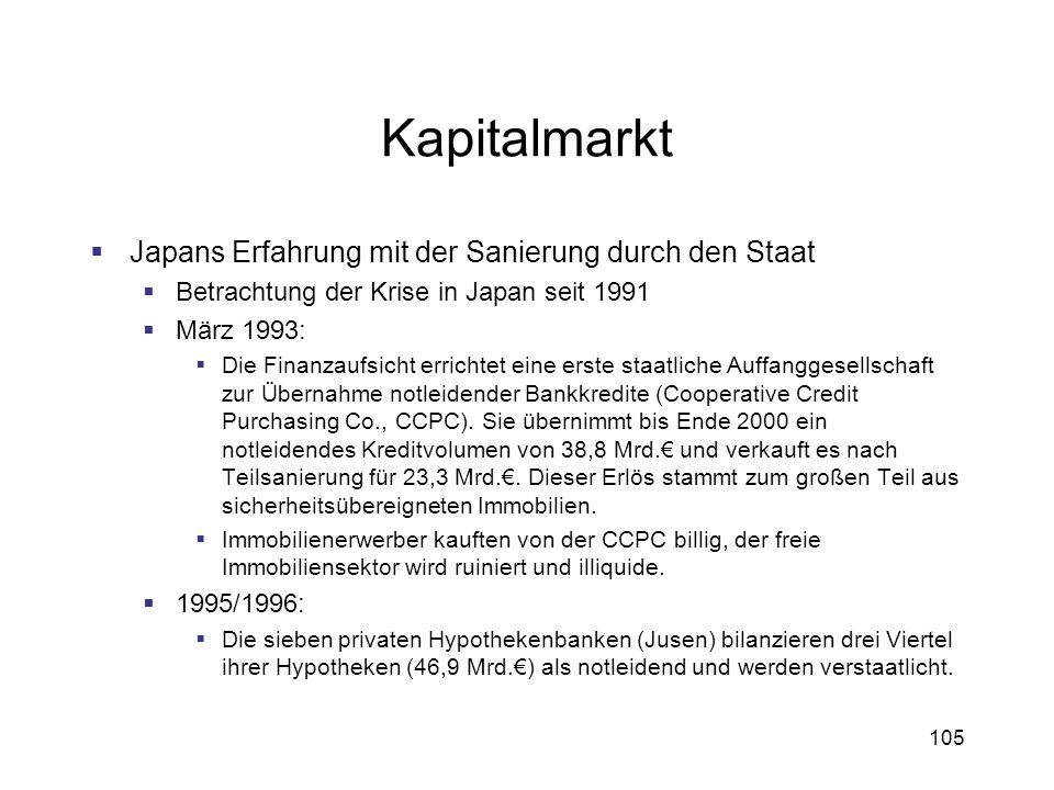 Kapitalmarkt Japans Erfahrung mit der Sanierung durch den Staat