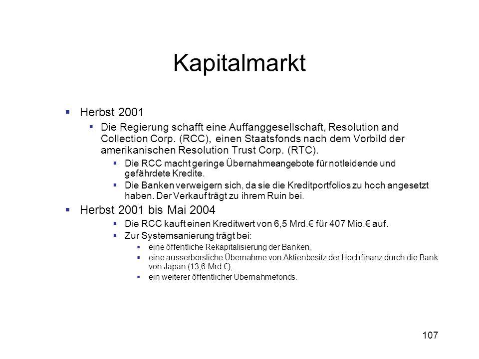 Kapitalmarkt Herbst 2001 Herbst 2001 bis Mai 2004