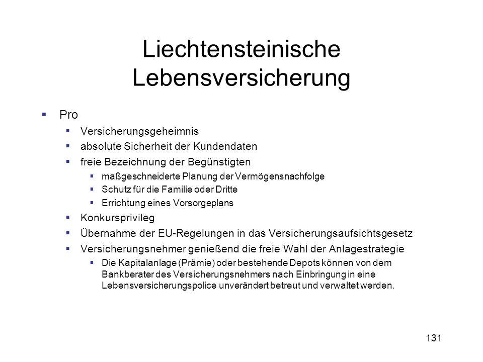 Liechtensteinische Lebensversicherung