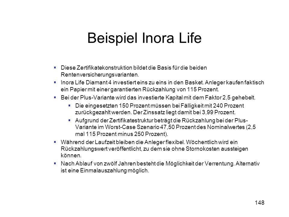 Beispiel Inora Life Diese Zertifikatekonstruktion bildet die Basis für die beiden Rentenversicherungsvarianten.