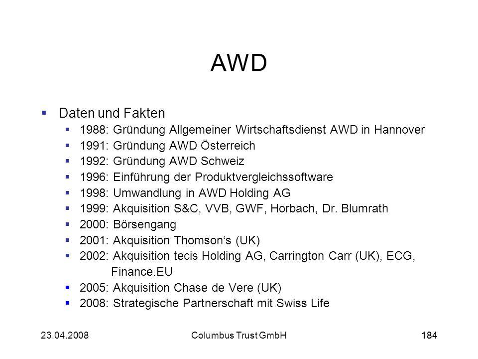 AWDDaten und Fakten. 1988: Gründung Allgemeiner Wirtschaftsdienst AWD in Hannover. 1991: Gründung AWD Österreich.