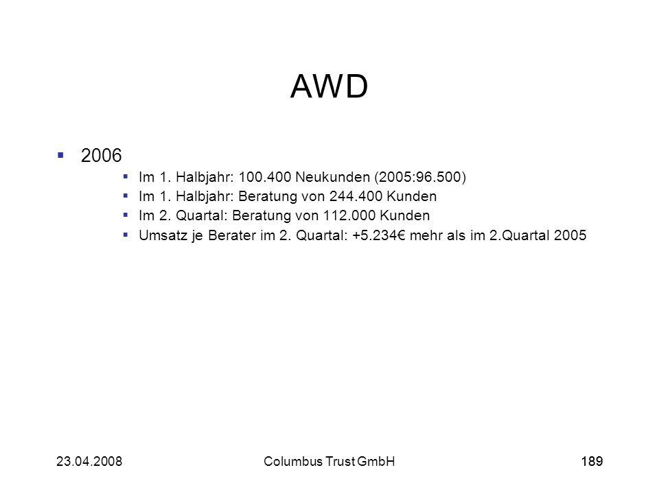 AWD 2006 Im 1. Halbjahr: 100.400 Neukunden (2005:96.500)
