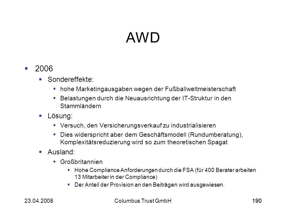 AWD 2006 Sondereffekte: Lösung: Ausland: